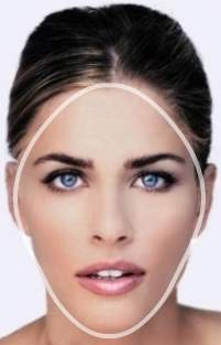 Admirable Change The Shape Of Your Face To Enhance Beauty Mumbai Dr Hairstyles For Women Draintrainus