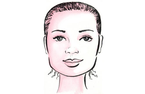 how to determine face shape